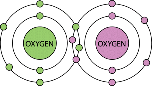 Molecular Advent Day 20: Oxygen