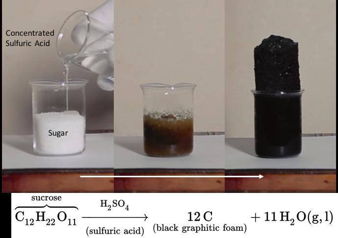 Molecule Advent Day 8: Sulphuric Acid